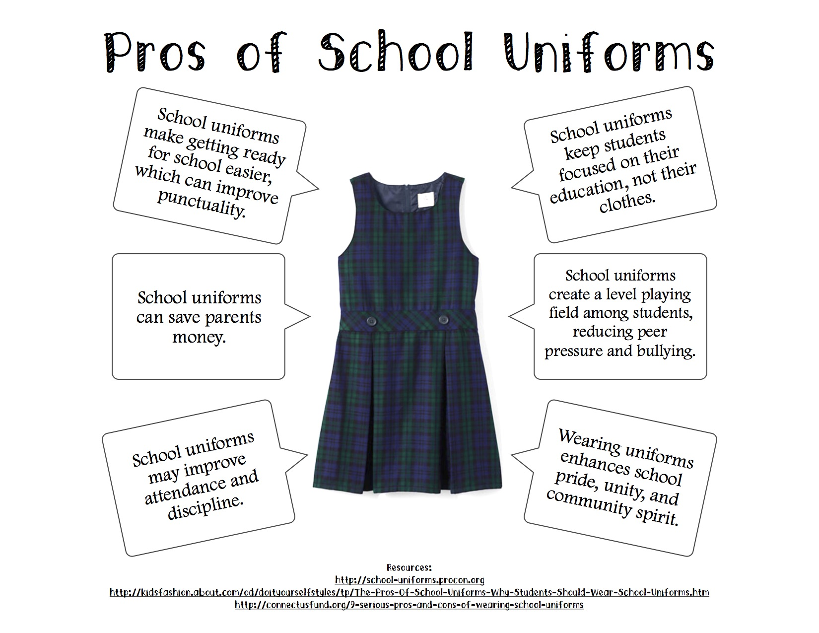 why do we wear school uniform